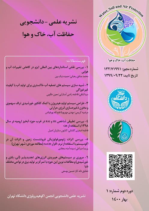 حفاظت آب، خاک و هوا